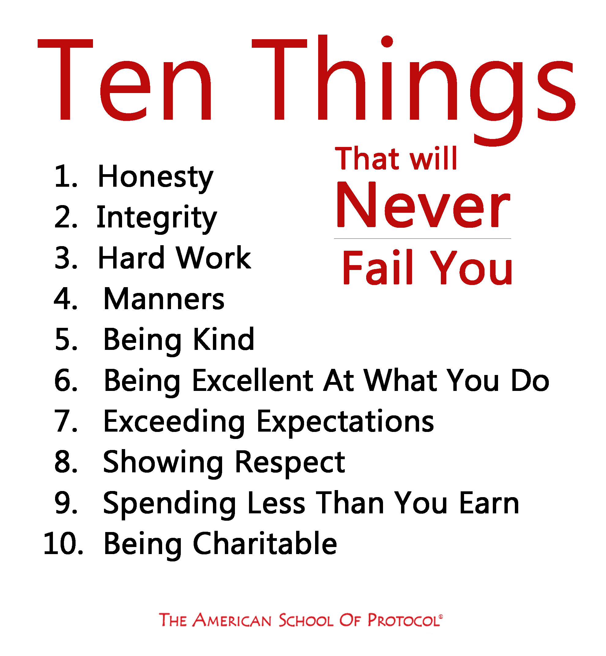 Ten Things That Will Never Fail  You